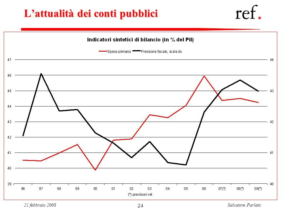 Salvatore Parlato21 febbraio 2008 24 Lattualità dei conti pubblici