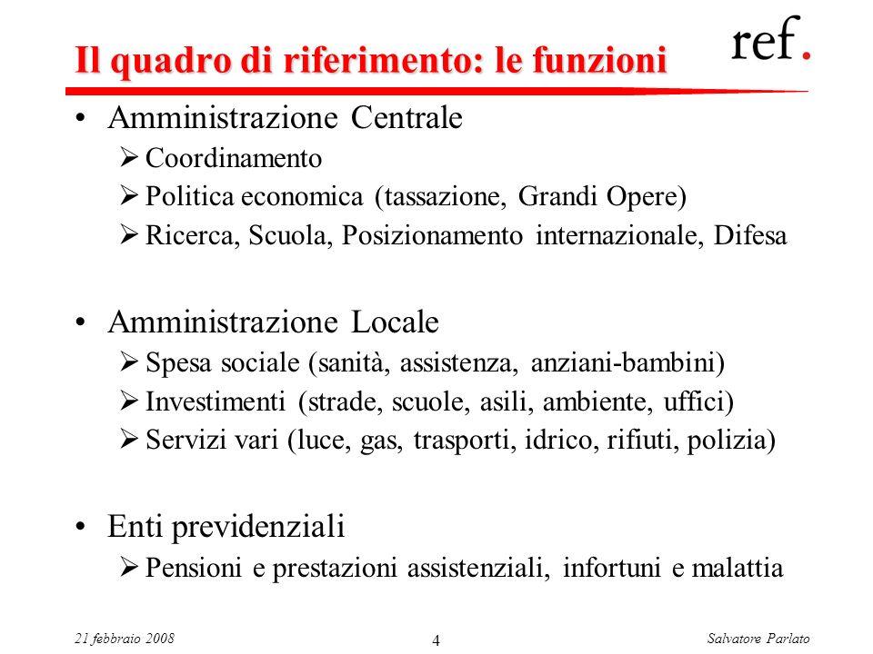Salvatore Parlato21 febbraio 2008 4 Il quadro di riferimento: le funzioni Amministrazione Centrale Coordinamento Politica economica (tassazione, Grand
