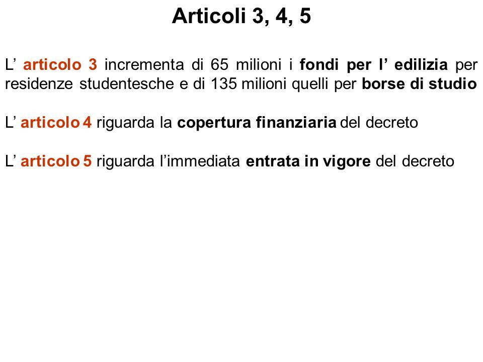 Articoli 3, 4, 5 L articolo 3 incrementa di 65 milioni i fondi per l edilizia per residenze studentesche e di 135 milioni quelli per borse di studio L articolo 4 riguarda la copertura finanziaria del decreto L articolo 5 riguarda limmediata entrata in vigore del decreto