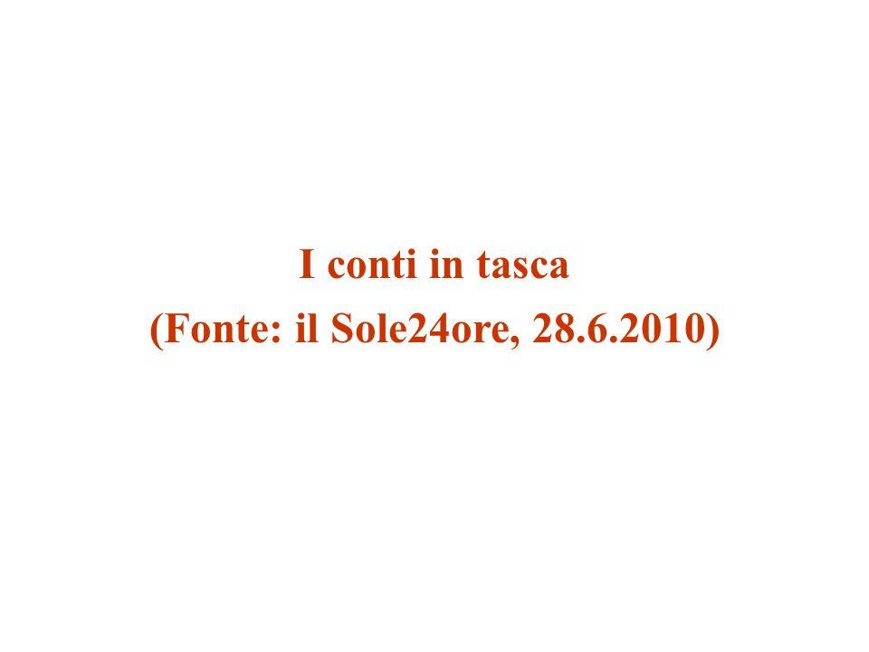 I conti in tasca (Fonte: il Sole24ore, 28.6.2010)
