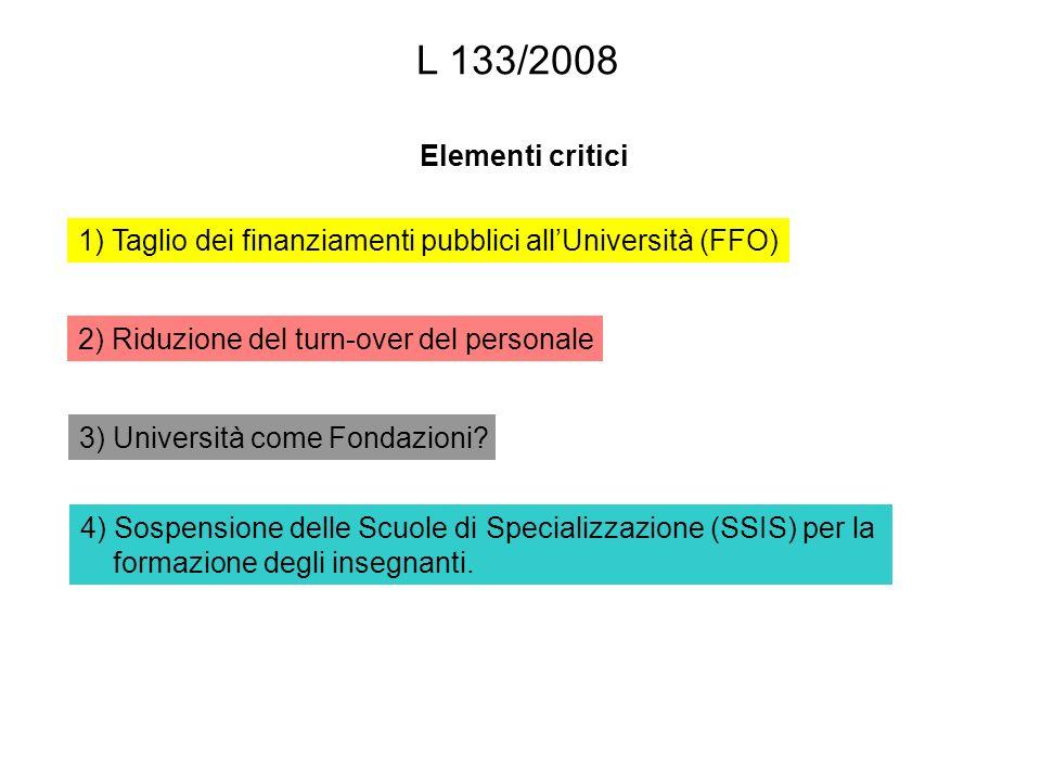 DL 112 = Scomparsa dellUniversità Pubblica 1) Taglio dei finanziamenti pubblici allUniversità (FFO) FFO (Fondo Funzionamento Ordinario): finanziamento ministeriale del sistema universitario Tagli del FFO nel DL 112: 63,5 milioni di euro per il 2009 190 milioni di euro per il 2010 316 milioni di euro per il 2011 417 milioni di euro per il 2012 455 milioni di euro per il 2013 Si tratta in totale di quasi 1500 milioni di euro di riduzione in cinque anni, Una media di 300 milioni di euro per anno.