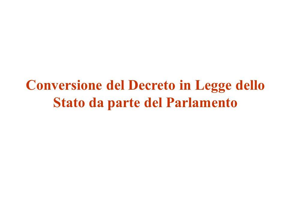 Conversione del Decreto in Legge dello Stato da parte del Parlamento