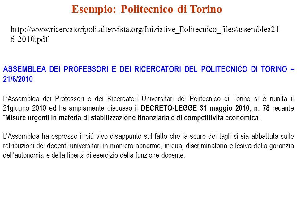 http://www.ricercatoripoli.altervista.org/Iniziative_Politecnico_files/assemblea21- 6-2010.pdf Esempio: Politecnico di Torino ASSEMBLEA DEI PROFESSORI E DEI RICERCATORI DEL POLITECNICO DI TORINO – 21/6/2010 LAssemblea dei Professori e dei Ricercatori Universitari del Politecnico di Torino si è riunita il 21giugno 2010 ed ha ampiamente discusso il DECRETO-LEGGE 31 maggio 2010, n.
