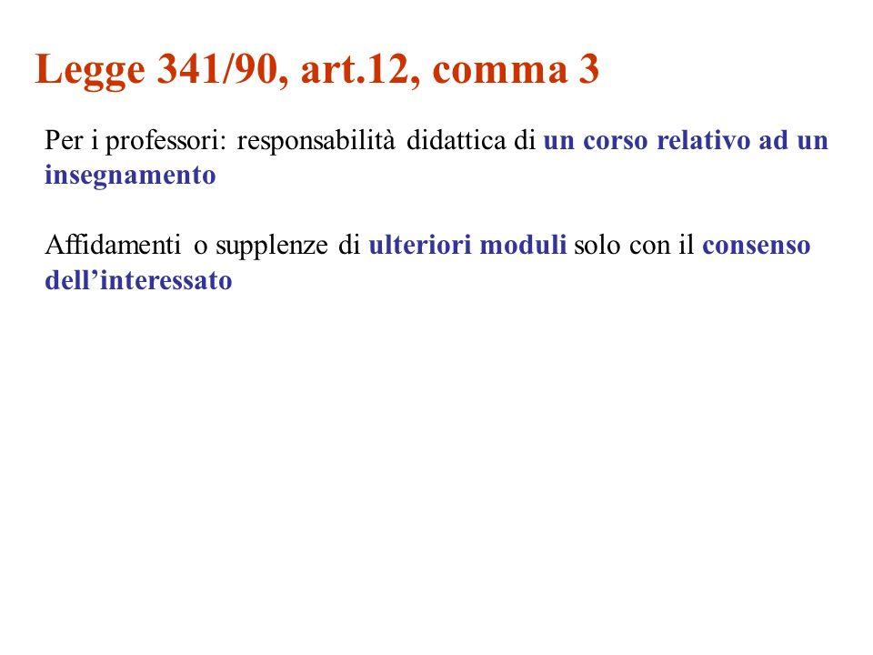 Legge 341/90, art.12, comma 3 Per i professori: responsabilità didattica di un corso relativo ad un insegnamento Affidamenti o supplenze di ulteriori moduli solo con il consenso dellinteressato