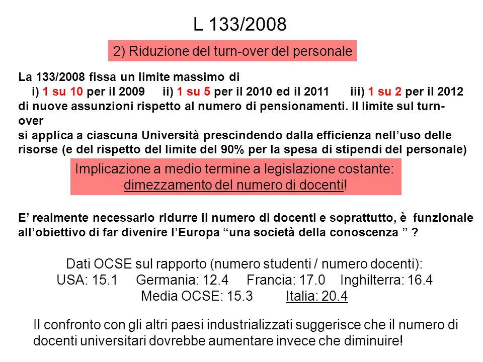 2) Riduzione del turn-over del personale La 133/2008 fissa un limite massimo di i) 1 su 10 per il 2009 ii) 1 su 5 per il 2010 ed il 2011 iii) 1 su 2 per il 2012 di nuove assunzioni rispetto al numero di pensionamenti.