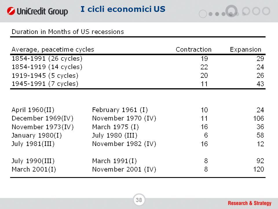 38 I cicli economici US