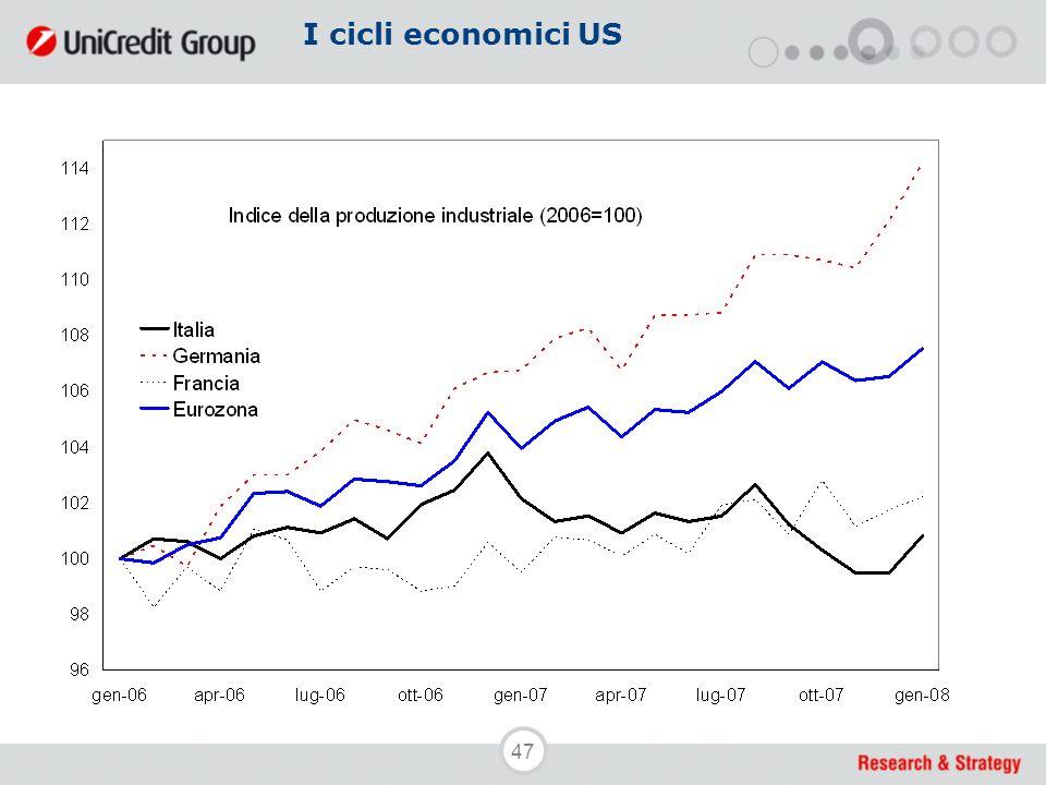 47 I cicli economici US