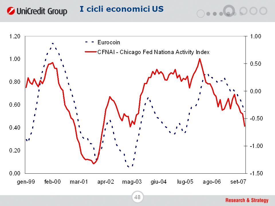 48 I cicli economici US