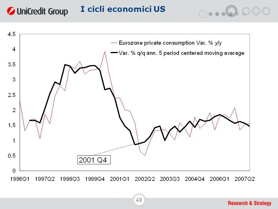 49 I cicli economici US