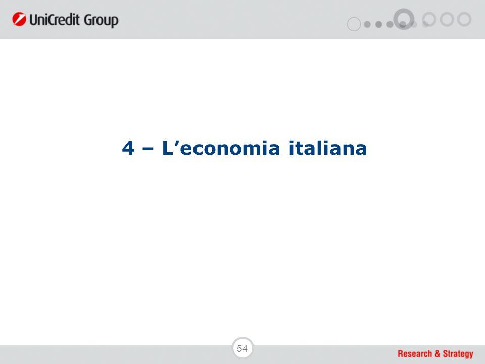 54 4 – Leconomia italiana
