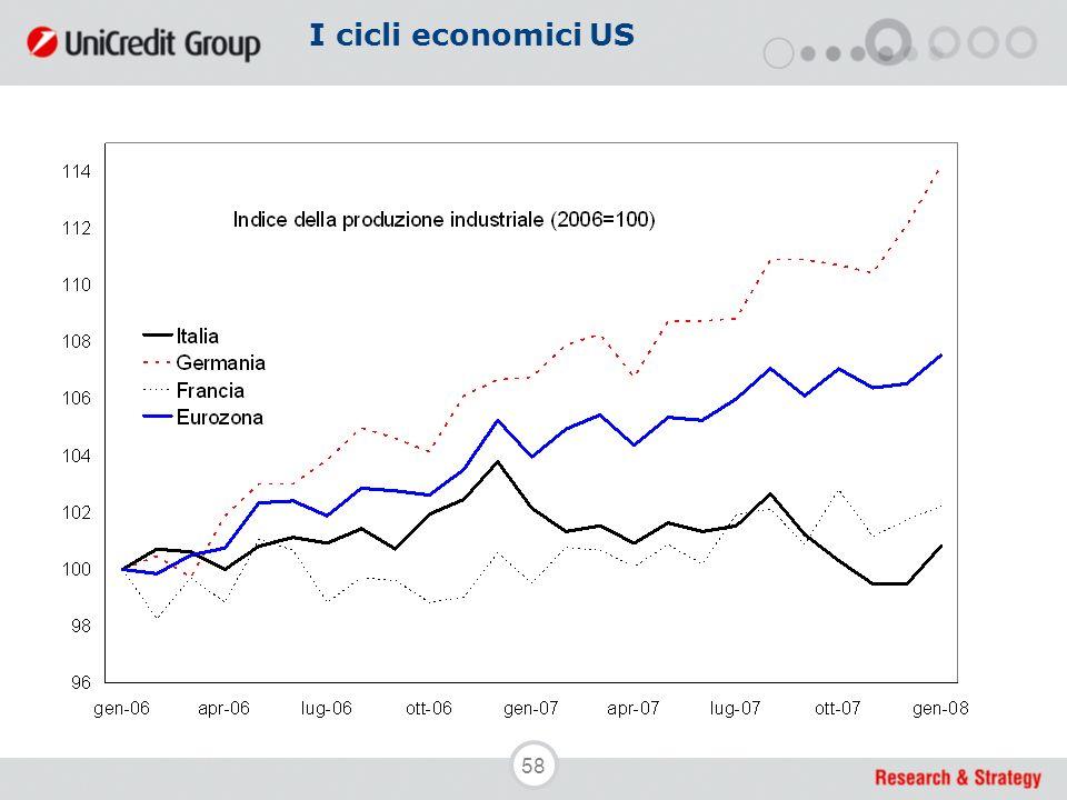 58 I cicli economici US
