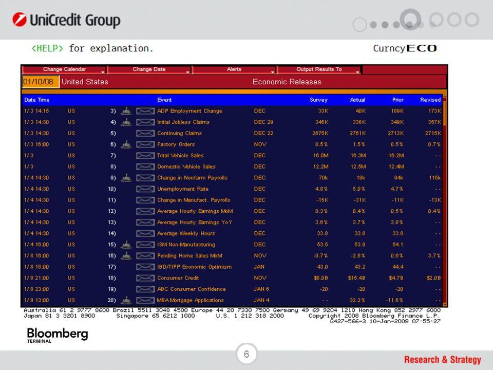 67 Italy economic activity index
