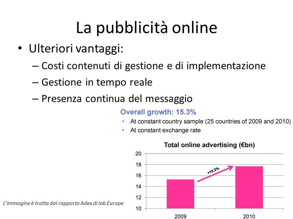 La pubblicità online Ulteriori vantaggi: – Costi contenuti di gestione e di implementazione – Gestione in tempo reale – Presenza continua del messaggi