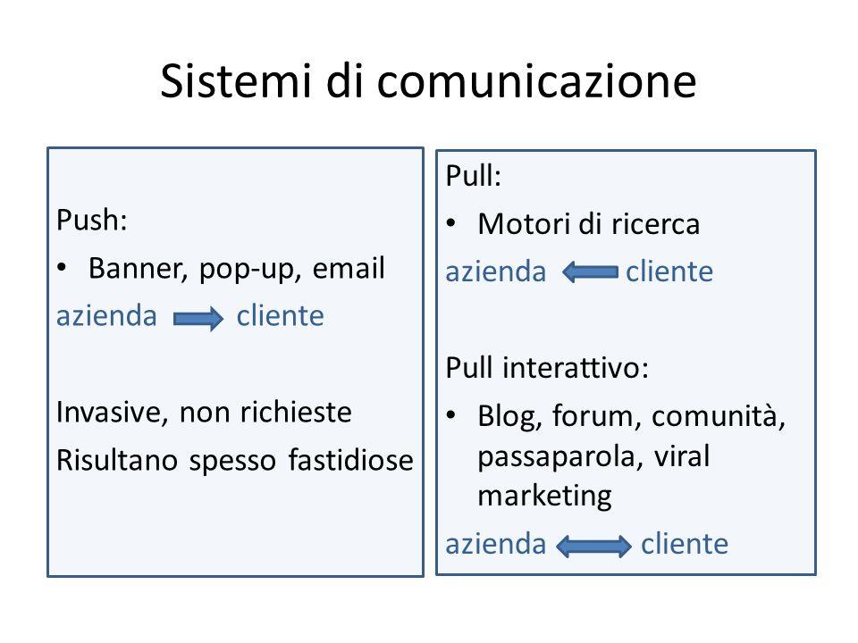 Sistemi di comunicazione Push: Banner, pop-up, email azienda cliente Invasive, non richieste Risultano spesso fastidiose Pull: Motori di ricerca azien