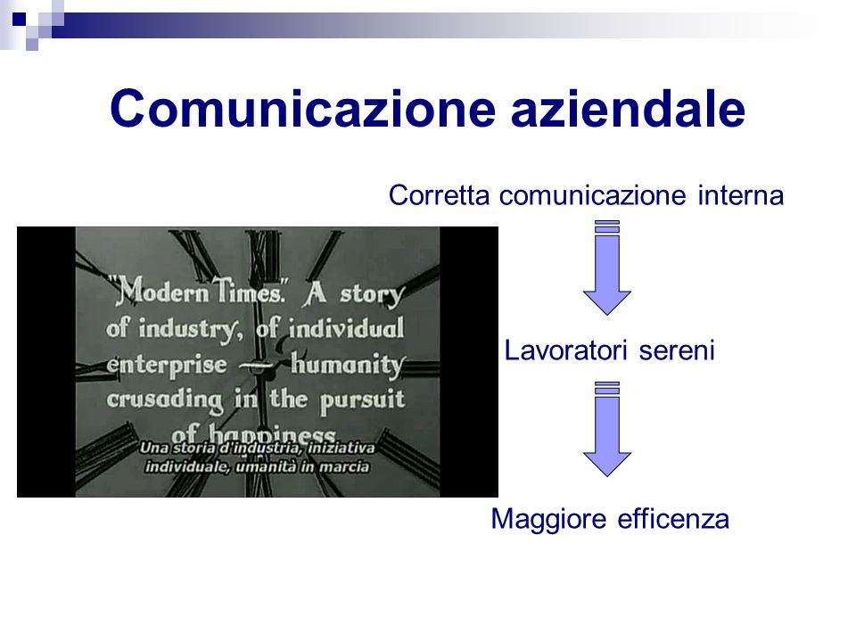 Comunicazione aziendale Corretta comunicazione interna Lavoratori sereni Maggiore efficenza