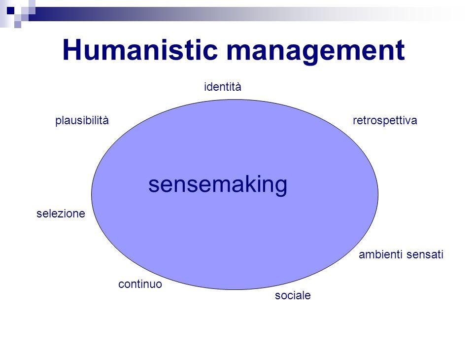 Humanistic management sensemaking identità retrospettiva ambienti sensati sociale continuo selezione plausibilità