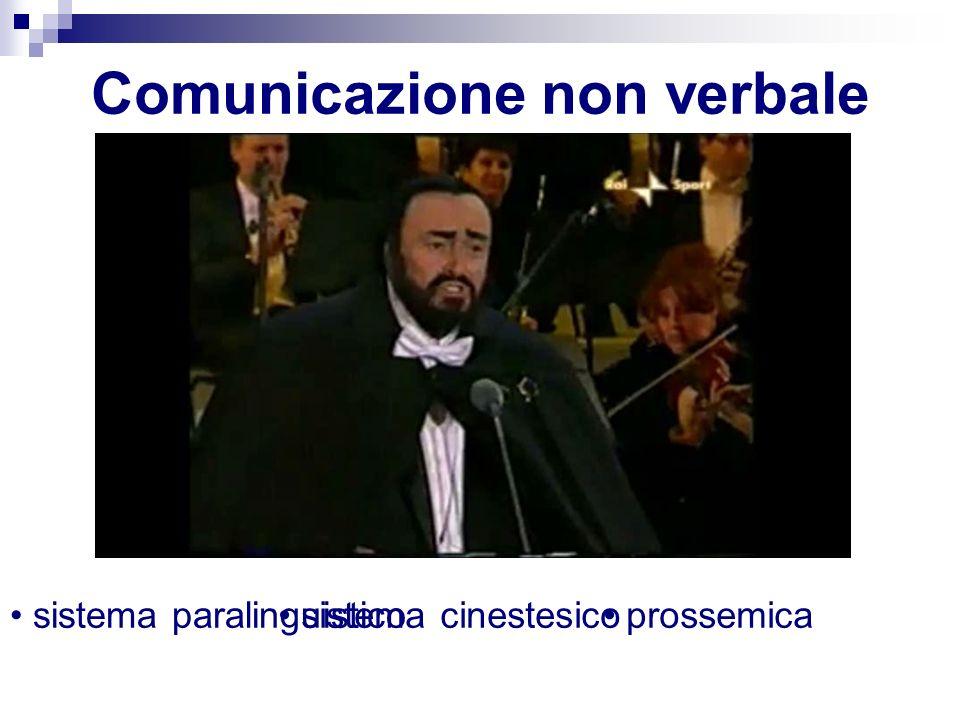 Comunicazione non verbale sistema cinestesico sistema paralinguistico prossemica