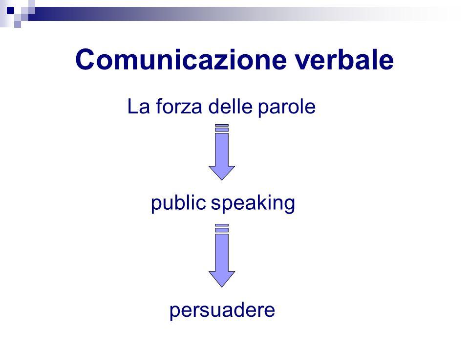 Comunicazione verbale La forza delle parole public speaking persuadere