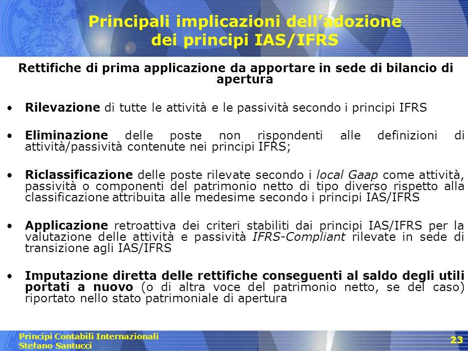 Principi Contabili Internazionali Stefano Santucci 24 Rilevazione di attività/passività IFRS- Compliant non previste dai P.C.