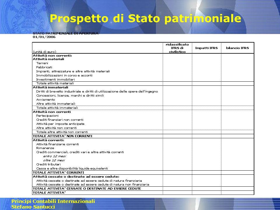 Principi Contabili Internazionali Stefano Santucci Prospetto di Stato patrimoniale