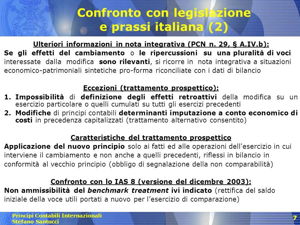 Principi Contabili Internazionali Stefano Santucci 8 Esempio di applicazione IAS 8 GAMMA S.p.A.