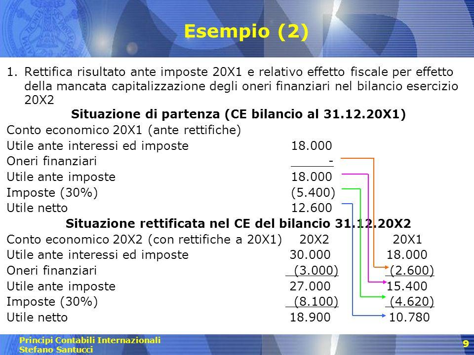 Principi Contabili Internazionali Stefano Santucci 10 Esempio (3) 2.