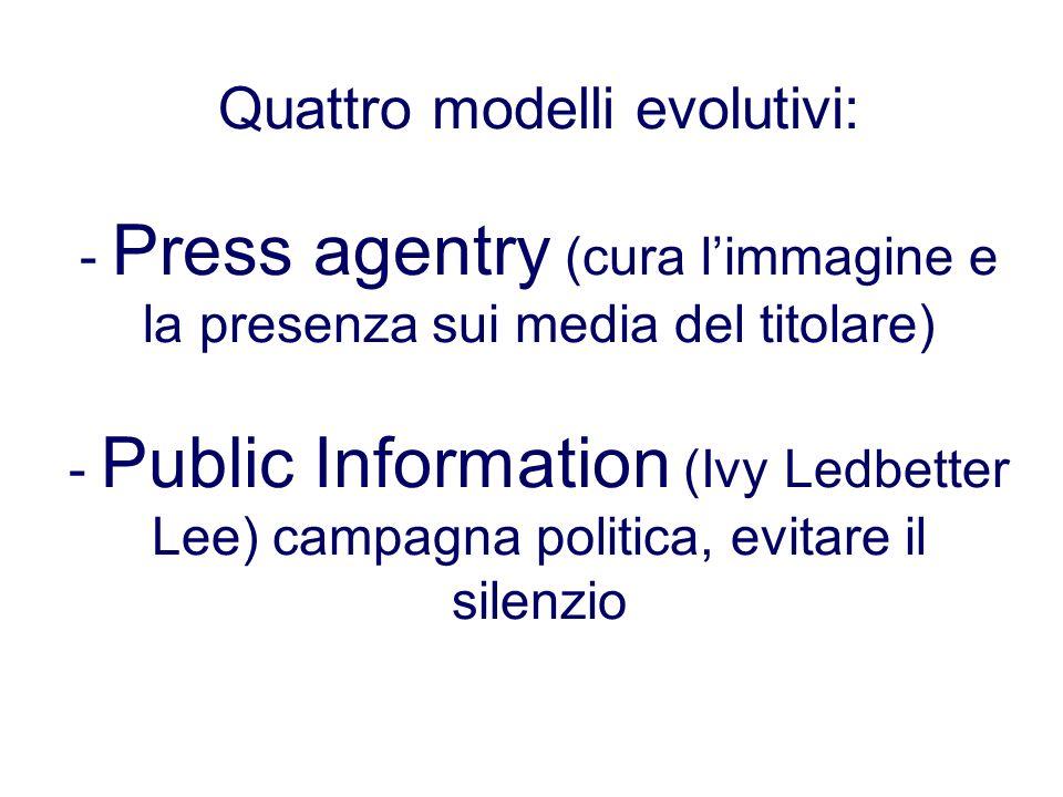 Quattro modelli evolutivi: - Press agentry (cura limmagine e la presenza sui media del titolare) - Public Information (Ivy Ledbetter Lee) campagna pol