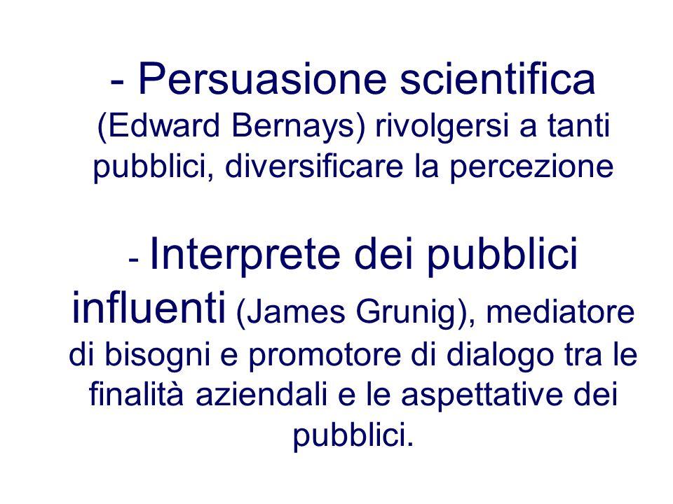 - Persuasione scientifica (Edward Bernays) rivolgersi a tanti pubblici, diversificare la percezione - Interprete dei pubblici influenti (James Grunig), mediatore di bisogni e promotore di dialogo tra le finalità aziendali e le aspettative dei pubblici.
