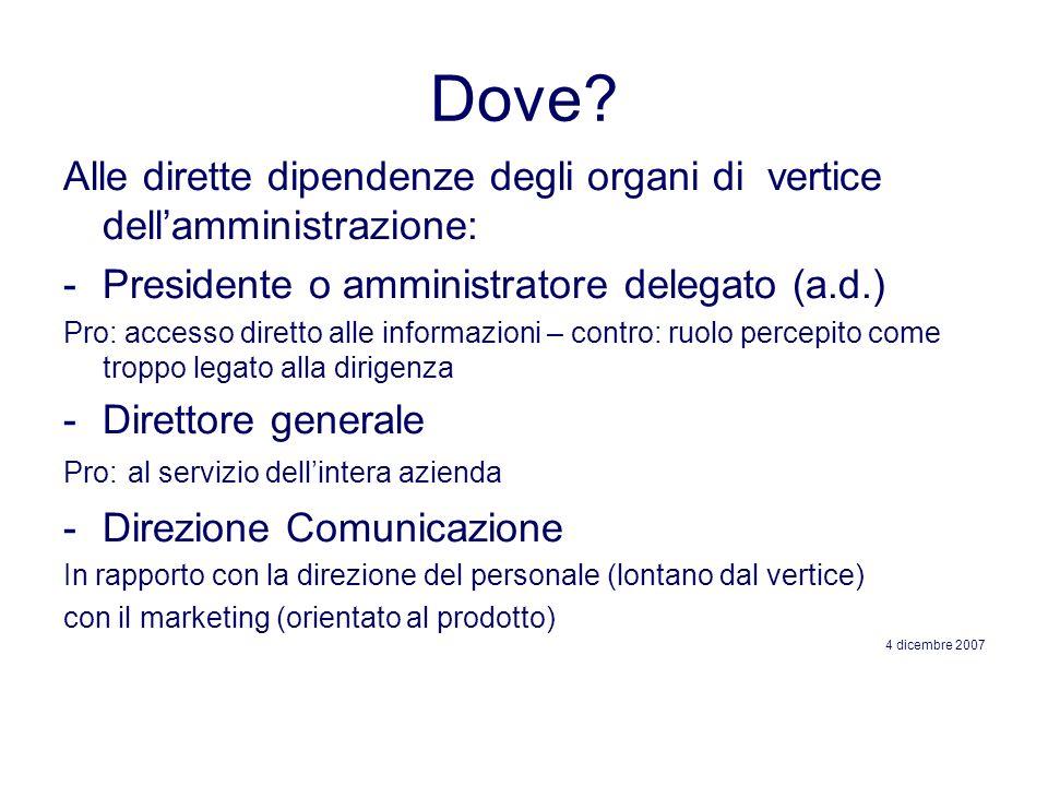 Dove? Alle dirette dipendenze degli organi di vertice dellamministrazione: -Presidente o amministratore delegato (a.d.) Pro: accesso diretto alle info