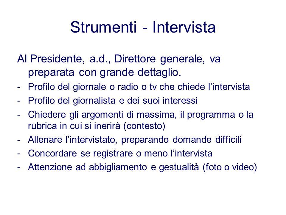 Strumenti - Intervista Al Presidente, a.d., Direttore generale, va preparata con grande dettaglio. -Profilo del giornale o radio o tv che chiede linte