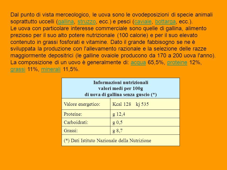 Economia ed alimentazione Informazioni nutrizionali valori medi per 100g di uova di gallina senza guscio (*) Valore energetico: Kcal 128 kj 535 Protei