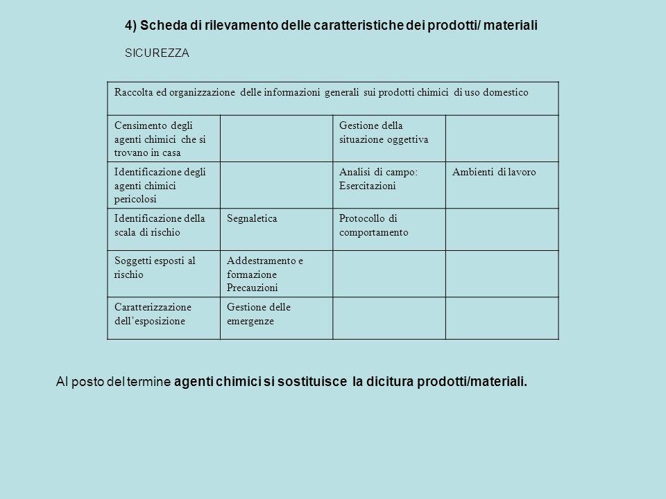 4) Scheda di rilevamento delle caratteristiche dei prodotti/ materiali SICUREZZA Raccolta ed organizzazione delle informazioni generali sui prodotti c
