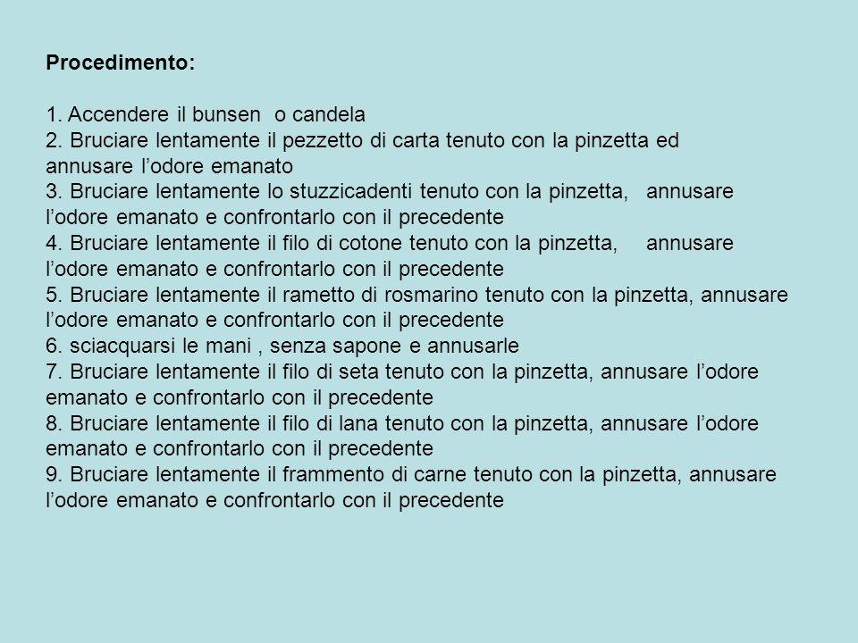 Riportare le osservazioni nella tabella seguente: Materiale Odore Carta Stuzzicadenti Cotone Rametto di rosmarino Seta Lana Carne A cosa potrebbe servire questo esperimento?