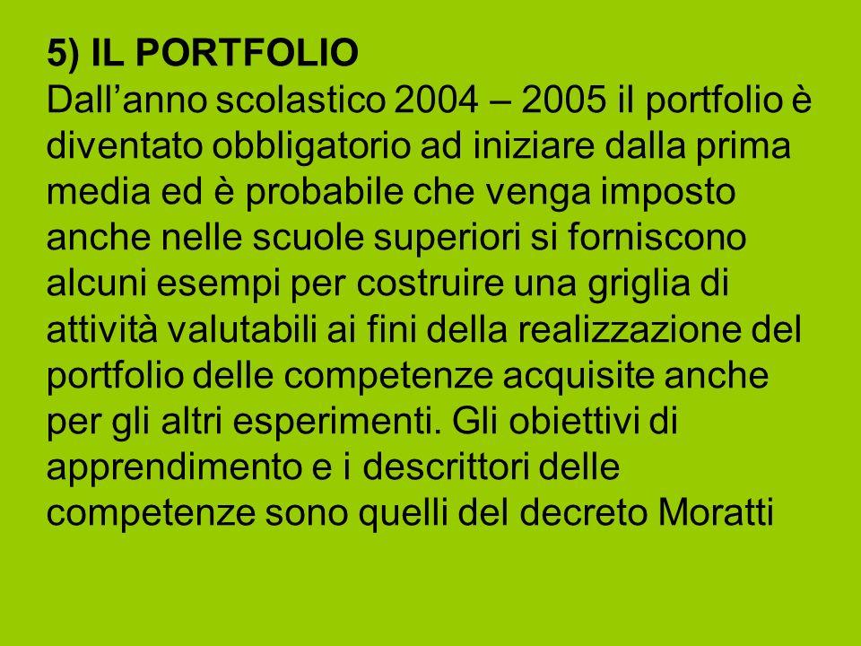 5) IL PORTFOLIO Dallanno scolastico 2004 – 2005 il portfolio è diventato obbligatorio ad iniziare dalla prima media ed è probabile che venga imposto a