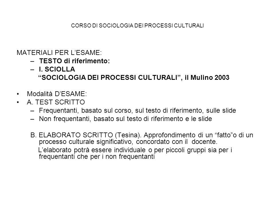 CORSO DI SOCIOLOGIA DEI PROCESSI CULTURALI MATERIALI PER LESAME: –TESTO di riferimento: –l. SCIOLLA SOCIOLOGIA DEI PROCESSI CULTURALI, il Mulino 2003