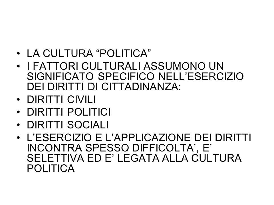 LA CULTURA POLITICA I FATTORI CULTURALI ASSUMONO UN SIGNIFICATO SPECIFICO NELLESERCIZIO DEI DIRITTI DI CITTADINANZA: DIRITTI CIVILI DIRITTI POLITICI D