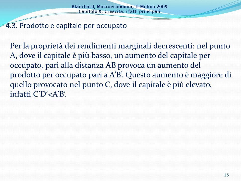 Blanchard, Macroeconomia, Il Mulino 2009 Capitolo X.