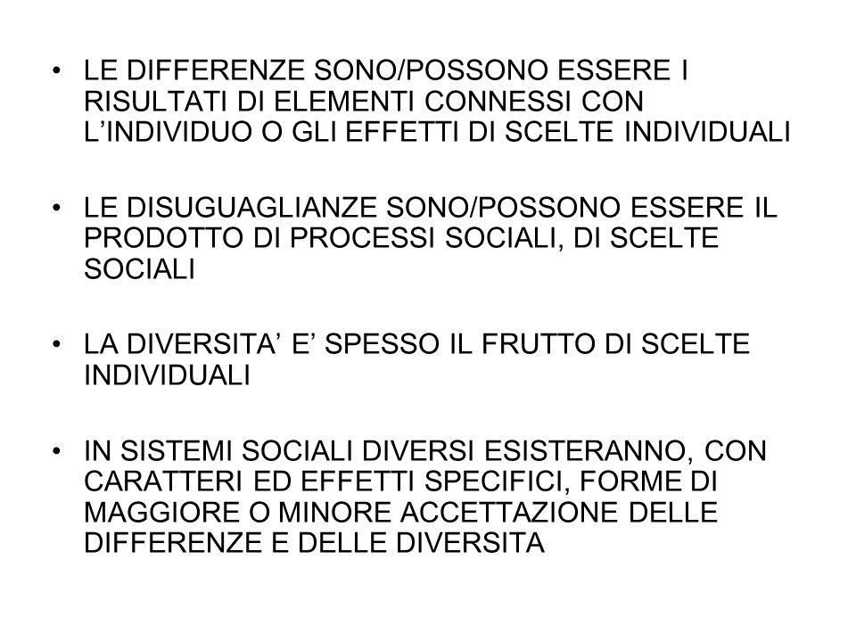 LE DIFFERENZE SONO/POSSONO ESSERE I RISULTATI DI ELEMENTI CONNESSI CON LINDIVIDUO O GLI EFFETTI DI SCELTE INDIVIDUALI LE DISUGUAGLIANZE SONO/POSSONO E