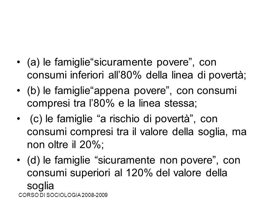 (a) le famigliesicuramente povere, con consumi inferiori all80% della linea di povertà; (b) le famiglieappena povere, con consumi compresi tra l80% e