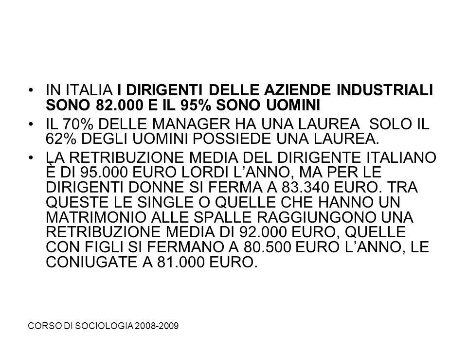 IN ITALIA I DIRIGENTI DELLE AZIENDE INDUSTRIALI SONO 82.000 E IL 95% SONO UOMINI IL 70% DELLE MANAGER HA UNA LAUREA SOLO IL 62% DEGLI UOMINI POSSIEDE