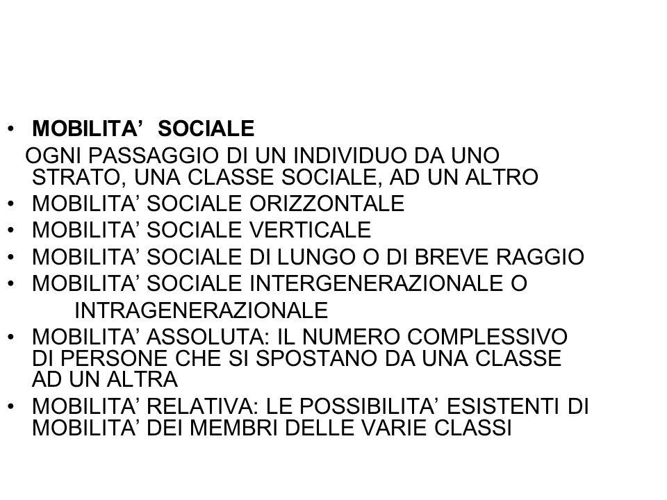 MOBILITA SOCIALE OGNI PASSAGGIO DI UN INDIVIDUO DA UNO STRATO, UNA CLASSE SOCIALE, AD UN ALTRO MOBILITA SOCIALE ORIZZONTALE MOBILITA SOCIALE VERTICALE