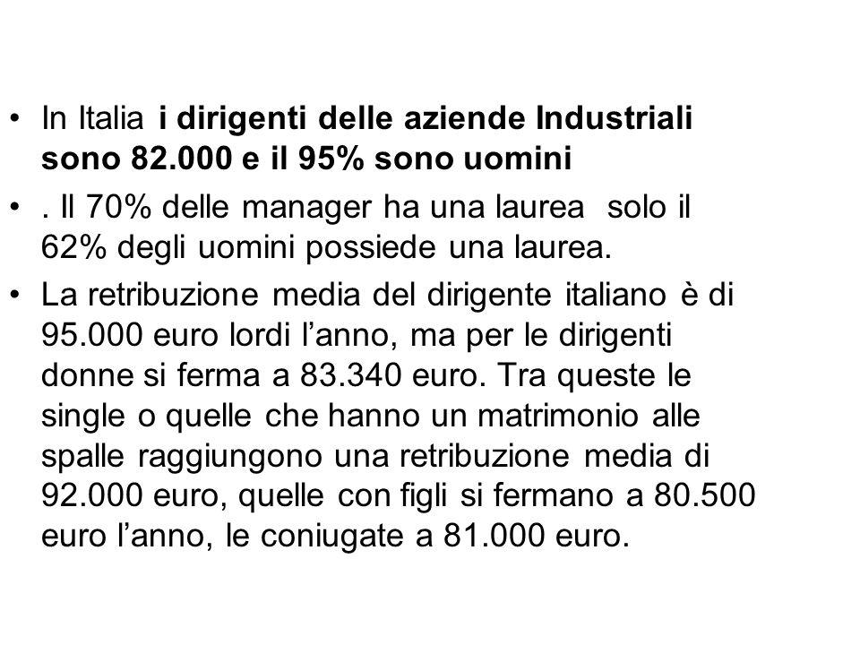 In Italia i dirigenti delle aziende Industriali sono 82.000 e il 95% sono uomini. Il 70% delle manager ha una laurea solo il 62% degli uomini possiede