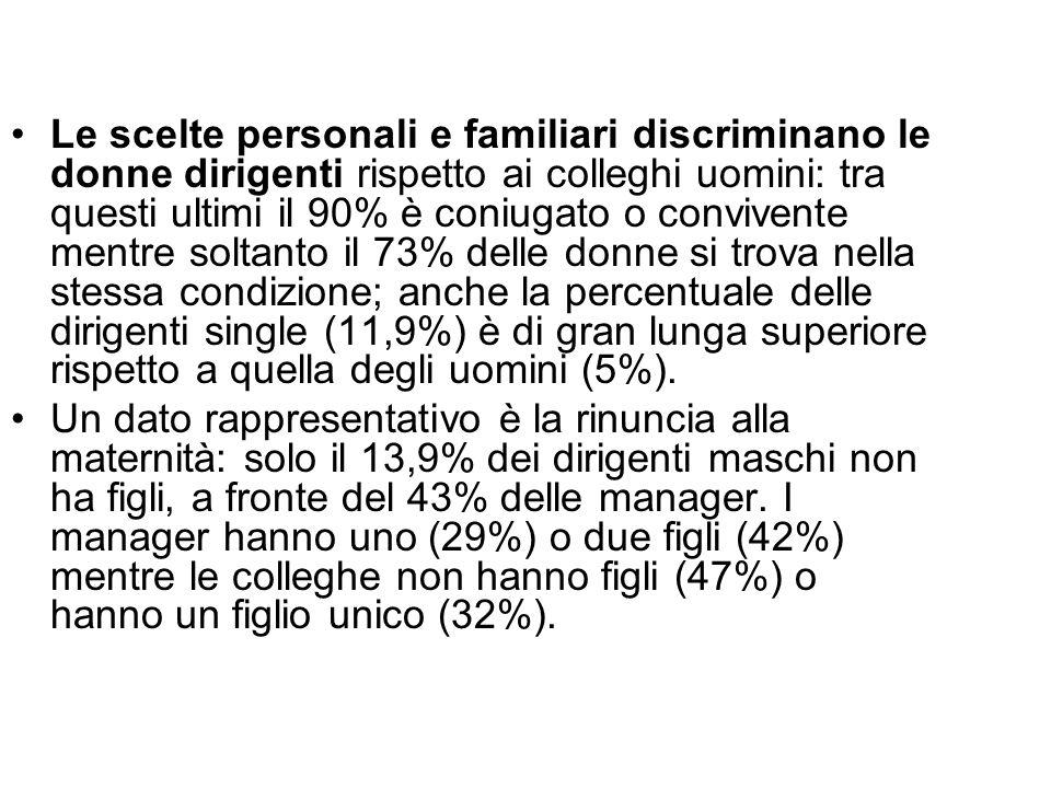 Le scelte personali e familiari discriminano le donne dirigenti rispetto ai colleghi uomini: tra questi ultimi il 90% è coniugato o convivente mentre