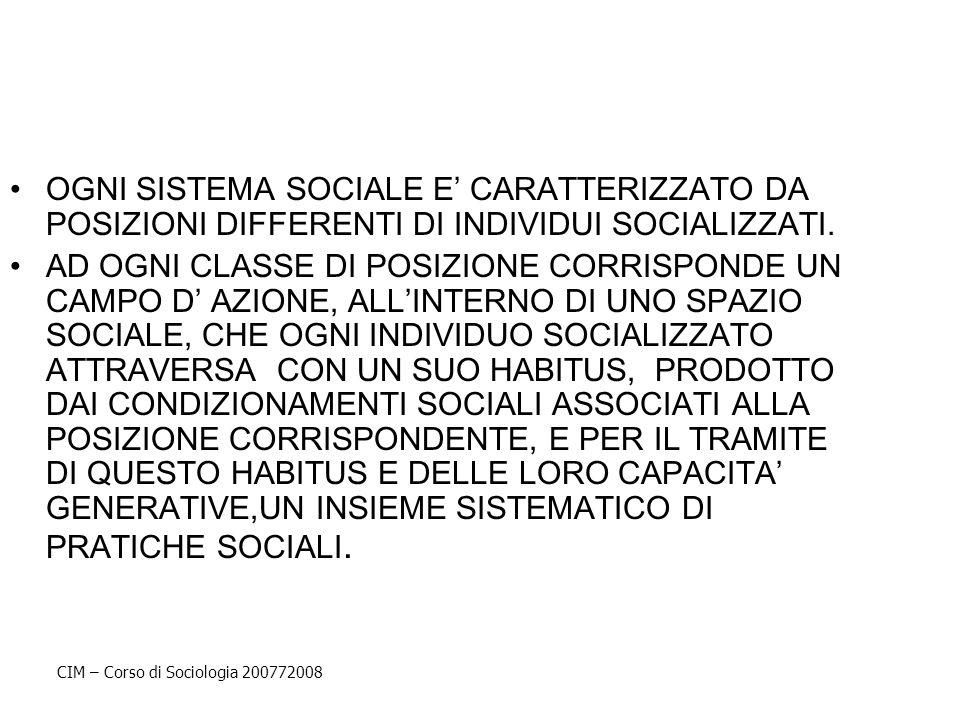 OGNI SISTEMA SOCIALE E CARATTERIZZATO DA POSIZIONI DIFFERENTI DI INDIVIDUI SOCIALIZZATI. AD OGNI CLASSE DI POSIZIONE CORRISPONDE UN CAMPO D AZIONE, AL