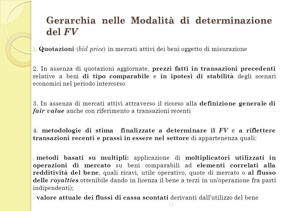 11 Gerarchia nelle Modalità di determinazione del FV 1. Quotazioni ( bid price ) in mercati attivi dei beni oggetto di misurazione 2. In assenza di qu
