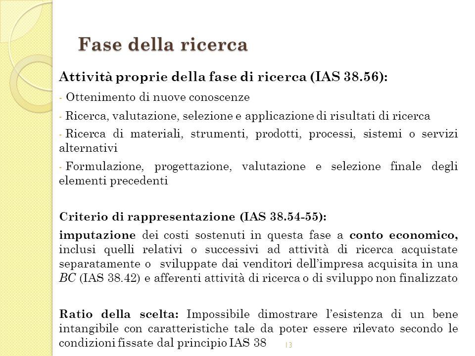 13 Fase della ricerca Attività proprie della fase di ricerca (IAS 38.56): - Ottenimento di nuove conoscenze - Ricerca, valutazione, selezione e applic
