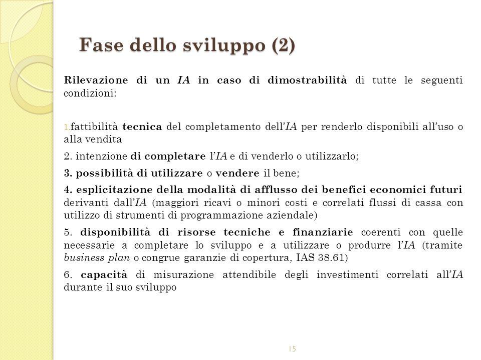 15 Fase dello sviluppo (2) Rilevazione di un IA in caso di dimostrabilità di tutte le seguenti condizioni: 1. fattibilità tecnica del completamento de