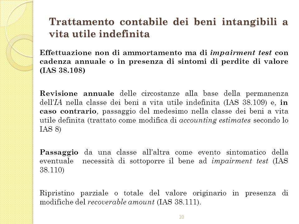 20 Trattamento contabile dei beni intangibili a vita utile indefinita Effettuazione non di ammortamento ma di impairment test con cadenza annuale o in