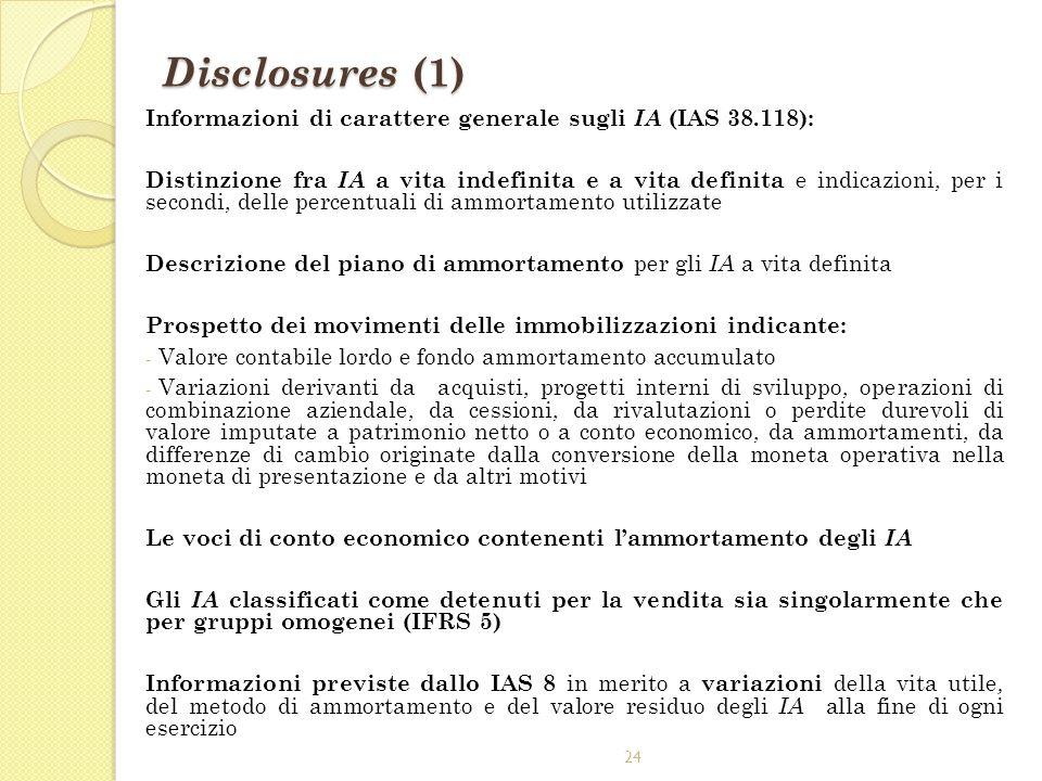 24 Disclosures (1) Informazioni di carattere generale sugli IA (IAS 38.118): Distinzione fra IA a vita indefinita e a vita definita e indicazioni, per