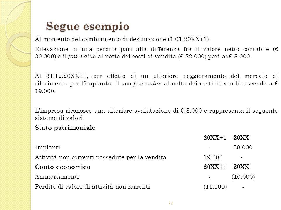 Segue esempio Al momento del cambiamento di destinazione (1.01.20XX+1) Rilevazione di una perdita pari alla differenza fra il valore netto contabile (